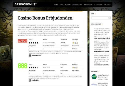Hos CasinoBonus.se hittar du alla bonusar du behöver för casinospel